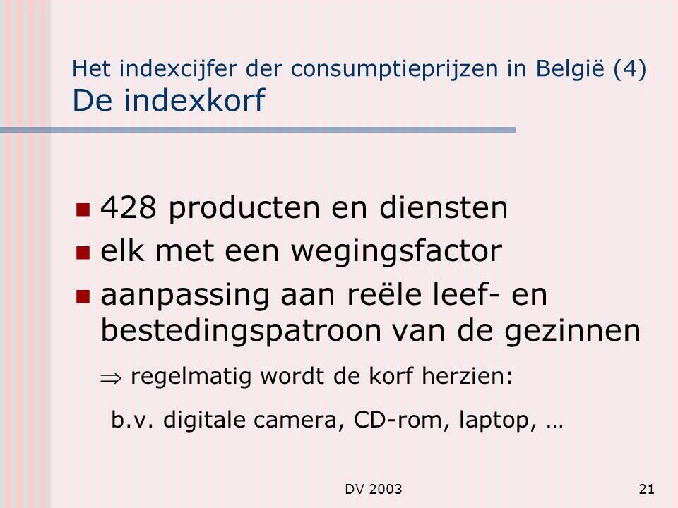 DV 200321 Het indexcijfer der consumptieprijzen in België (4) De indexkorf 428 producten en diensten elk met een wegingsfactor aanpassing aan reële leef- en bestedingspatroon van de gezinnen  regelmatig wordt de korf herzien: b.v.