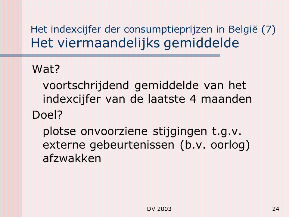 DV 200324 Het indexcijfer der consumptieprijzen in België (7) Het viermaandelijks gemiddelde Wat.