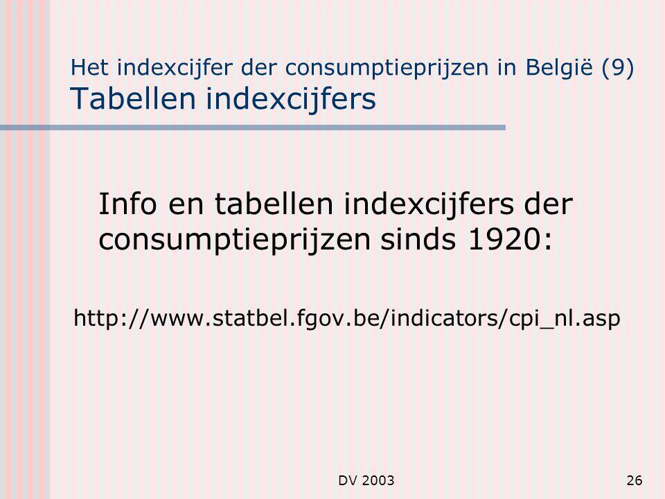 DV 200326 Het indexcijfer der consumptieprijzen in België (9) Tabellen indexcijfers Info en tabellen indexcijfers der consumptieprijzen sinds 1920: http://www.statbel.fgov.be/indicators/cpi_nl.asp