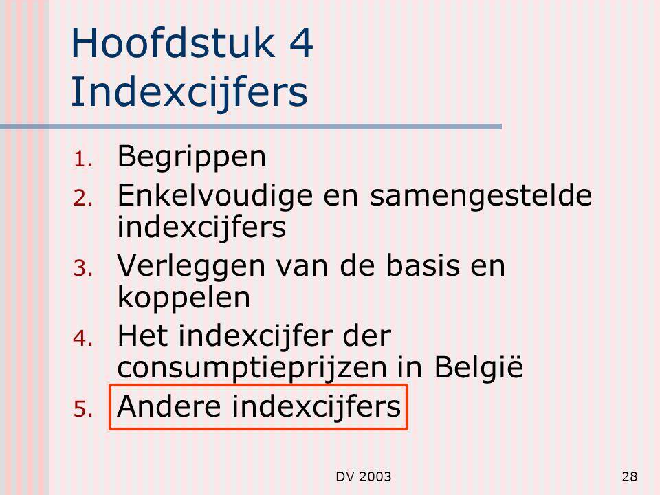 DV 200328 Hoofdstuk 4 Indexcijfers 1.Begrippen 2.