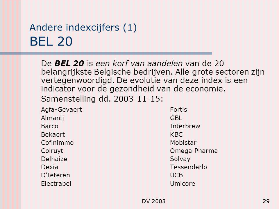 DV 200329 Andere indexcijfers (1) BEL 20 De BEL 20 is een korf van aandelen van de 20 belangrijkste Belgische bedrijven.