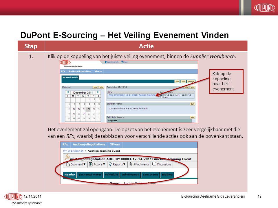 DuPont E-Sourcing – Het Veiling Evenement Vinden 12/14/2011E-Sourcing Deelname Gids Leveranciers19 StapActie 1.Klik op de koppeling van het juiste veiling evenement, binnen de Supplier Workbench.