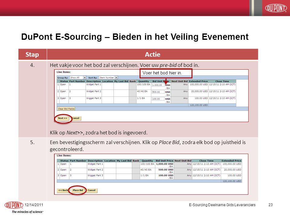 DuPont E-Sourcing – Bieden in het Veiling Evenement 12/14/2011E-Sourcing Deelname Gids Leveranciers23 StapActie 4.Het vakje voor het bod zal verschijnen.