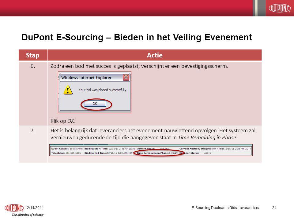 DuPont E-Sourcing – Bieden in het Veiling Evenement 12/14/2011E-Sourcing Deelname Gids Leveranciers24 StapActie 6.Zodra een bod met succes is geplaatst, verschijnt er een bevestigingsscherm.