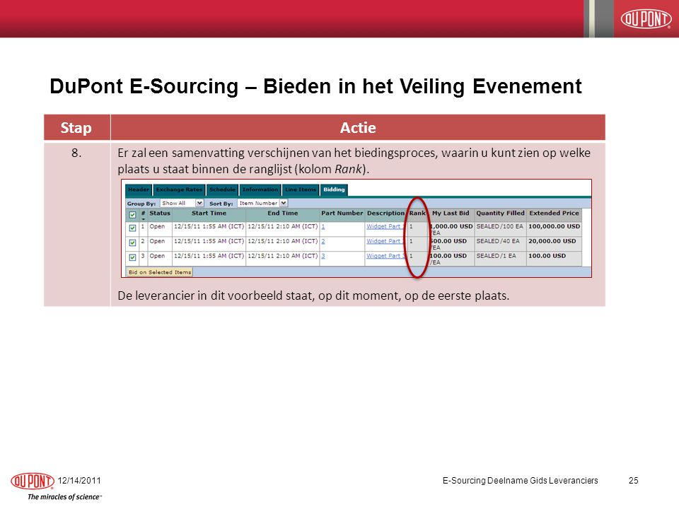 DuPont E-Sourcing – Bieden in het Veiling Evenement 12/14/2011E-Sourcing Deelname Gids Leveranciers25 StapActie 8.Er zal een samenvatting verschijnen