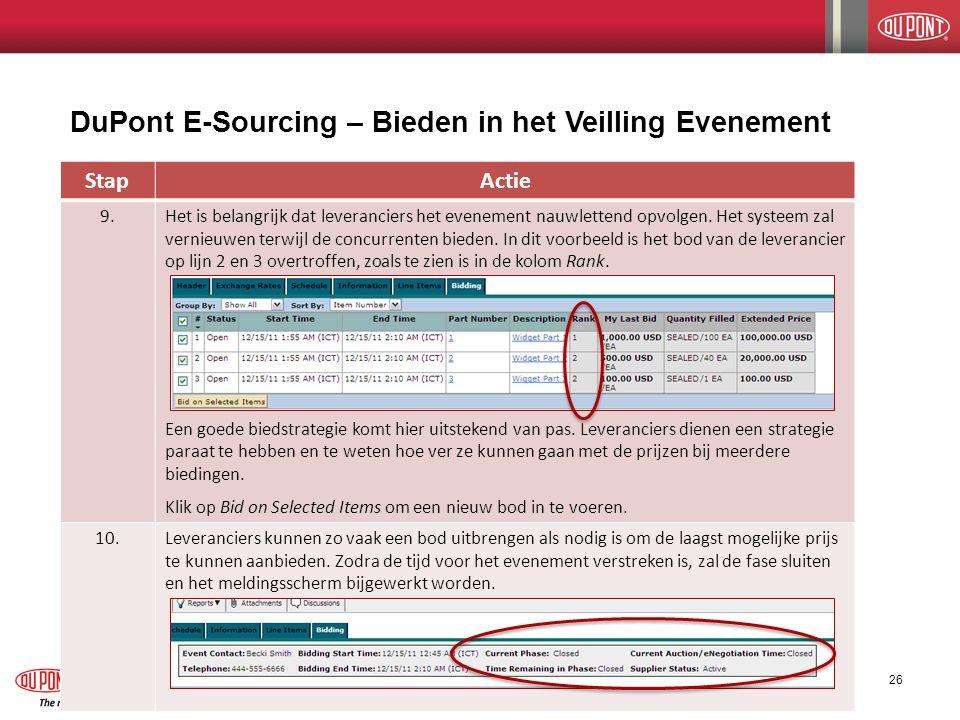 DuPont E-Sourcing – Bieden in het Veilling Evenement 12/14/2011E-Sourcing Deelname Gids Leveranciers26 StapActie 9.Het is belangrijk dat leveranciers het evenement nauwlettend opvolgen.