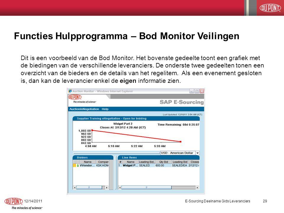Functies Hulpprogramma – Bod Monitor Veilingen Dit is een voorbeeld van de Bod Monitor. Het bovenste gedeelte toont een grafiek met de biedingen van d