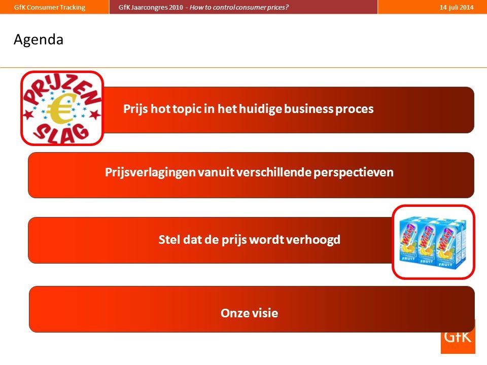 13 GfK Consumer TrackingGfK Jaarcongres - How to control consumer prices?14 juli 2014 Raad de prijs.