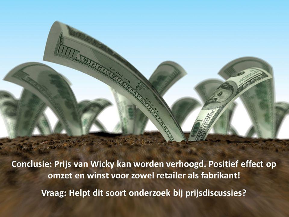 24 GfK Consumer TrackingGfK Jaarcongres - How to control consumer prices?14 juli 2014 Conclusie: Prijs van Wicky kan worden verhoogd.