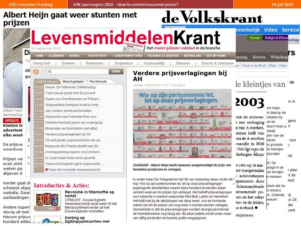 15 GfK Consumer TrackingGfK Jaarcongres - How to control consumer prices?14 juli 2014 Prijsverlagingen 20 producten week 35 2010 vs.