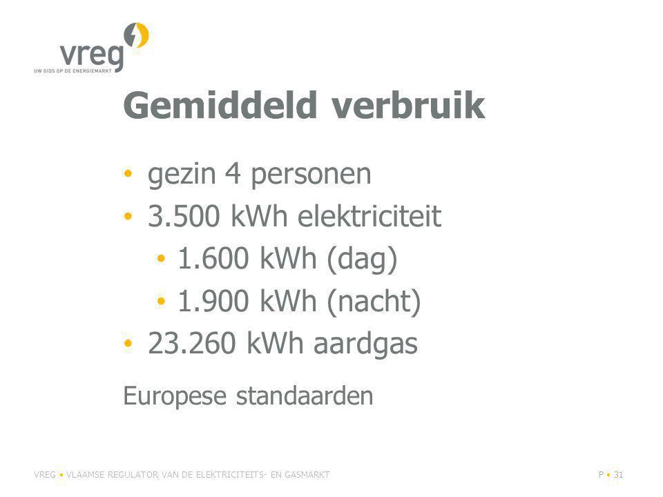 Gemiddeld verbruik gezin 4 personen 3.500 kWh elektriciteit 1.600 kWh (dag) 1.900 kWh (nacht) 23.260 kWh aardgas Europese standaarden VREG VLAAMSE REGULATOR VAN DE ELEKTRICITEITS- EN GASMARKTP 31