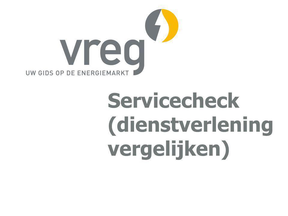 Servicecheck (dienstverlening vergelijken)