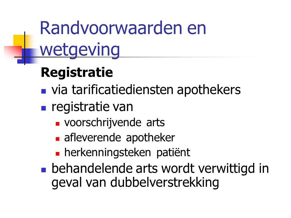 Randvoorwaarden en wetgeving Registratie via tarificatiediensten apothekers registratie van voorschrijvende arts afleverende apotheker herkenningsteke