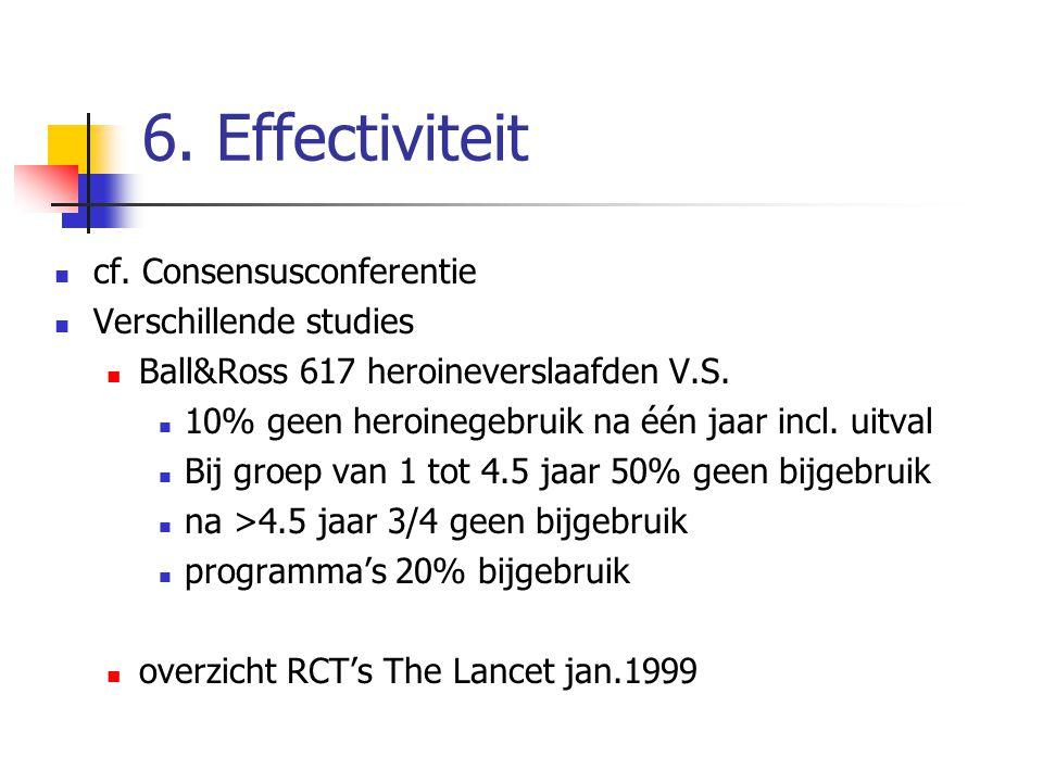 6. Effectiviteit cf. Consensusconferentie Verschillende studies Ball&Ross 617 heroineverslaafden V.S. 10% geen heroinegebruik na één jaar incl. uitval