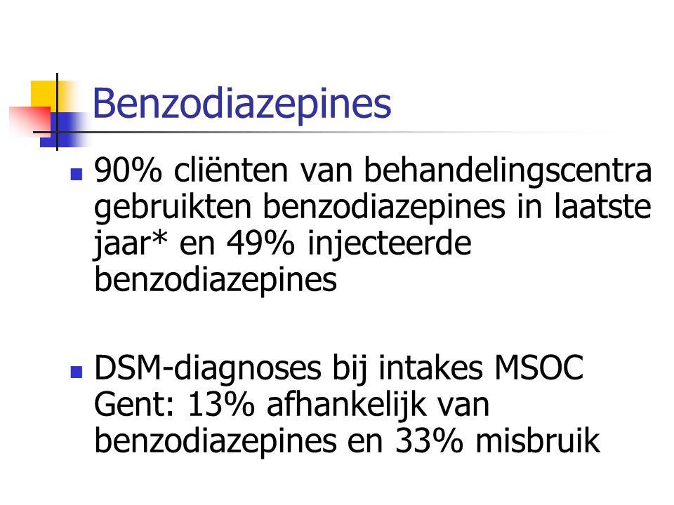 Benzodiazepines 90% cliënten van behandelingscentra gebruikten benzodiazepines in laatste jaar* en 49% injecteerde benzodiazepines DSM-diagnoses bij i