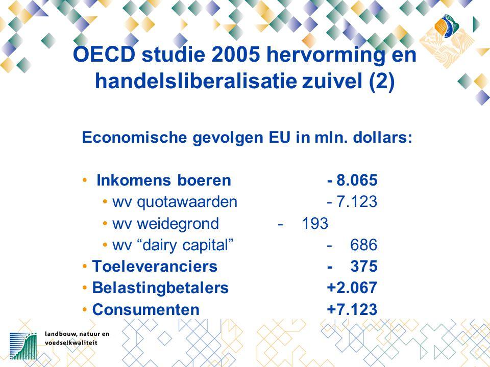 OECD studie 2005 hervorming en handelsliberalisatie zuivel (2) Economische gevolgen EU in mln.