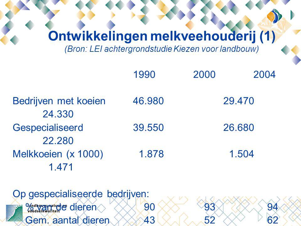 Ontwikkelingen melkveehouderij (1) (Bron: LEI achtergrondstudie Kiezen voor landbouw) 199020002004 Bedrijven met koeien46.98029.470 24.330 Gespecialiseerd39.55026.680 22.280 Melkkoeien (x 1000) 1.878 1.504 1.471 Op gespecialiseerde bedrijven: % van de dieren 90 93 94 Gem.