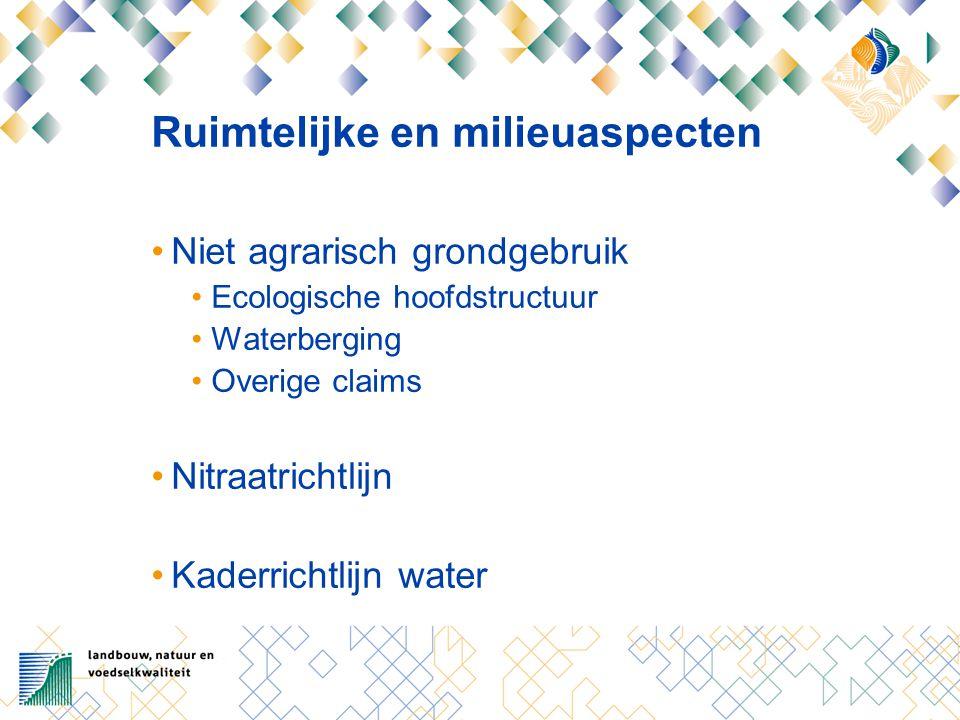 Ruimtelijke en milieuaspecten Niet agrarisch grondgebruik Ecologische hoofdstructuur Waterberging Overige claims Nitraatrichtlijn Kaderrichtlijn water