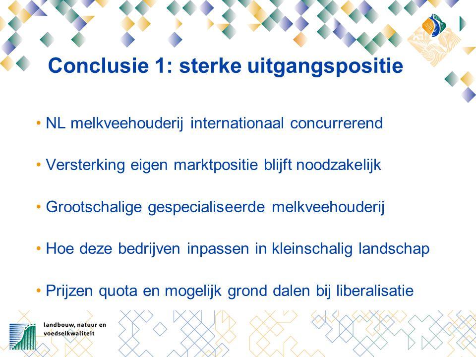 Conclusie 1: sterke uitgangspositie NL melkveehouderij internationaal concurrerend Versterking eigen marktpositie blijft noodzakelijk Grootschalige gespecialiseerde melkveehouderij Hoe deze bedrijven inpassen in kleinschalig landschap Prijzen quota en mogelijk grond dalen bij liberalisatie