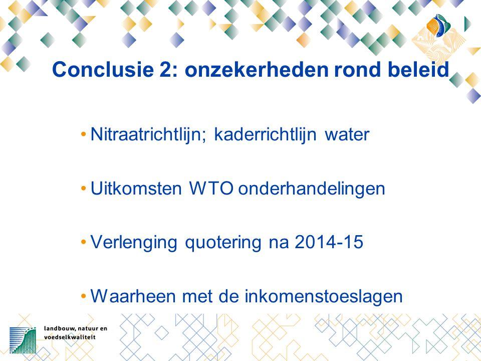 Conclusie 2: onzekerheden rond beleid Nitraatrichtlijn; kaderrichtlijn water Uitkomsten WTO onderhandelingen Verlenging quotering na 2014-15 Waarheen met de inkomenstoeslagen