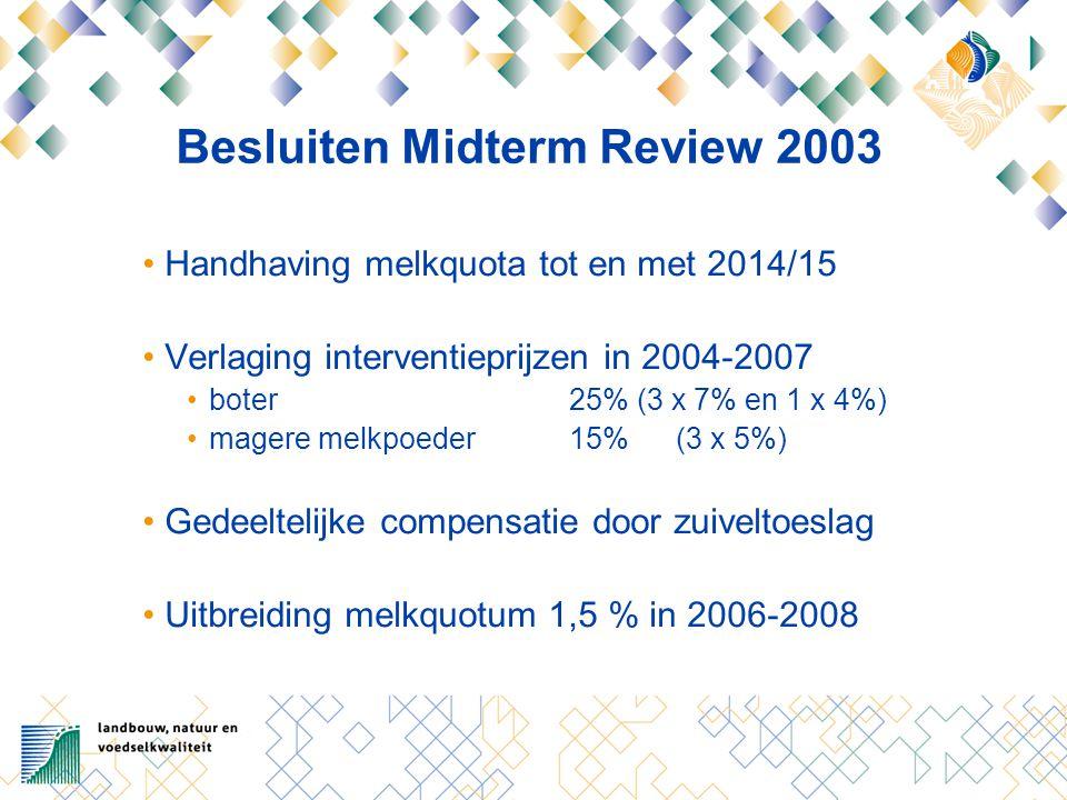 Besluiten Midterm Review 2003 Handhaving melkquota tot en met 2014/15 Verlaging interventieprijzen in 2004-2007 boter 25% (3 x 7% en 1 x 4%) magere melkpoeder15% (3 x 5%) Gedeeltelijke compensatie door zuiveltoeslag Uitbreiding melkquotum 1,5 % in 2006-2008