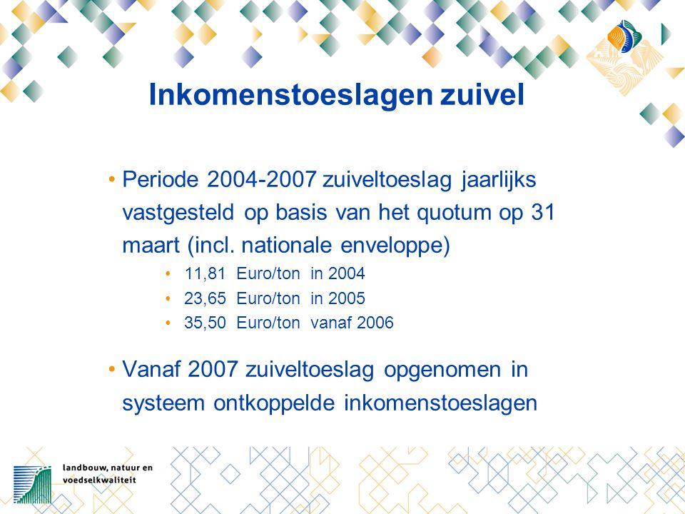 Inkomenstoeslagen zuivel Periode 2004-2007 zuiveltoeslag jaarlijks vastgesteld op basis van het quotum op 31 maart (incl.