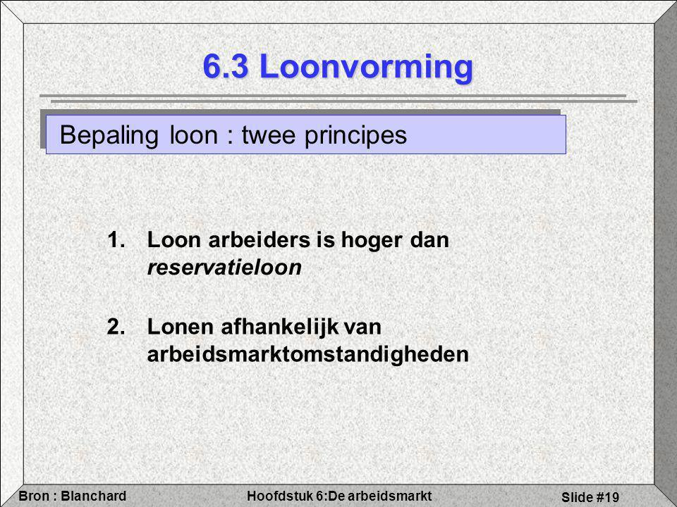 Hoofdstuk 6:De arbeidsmarktBron : Blanchard Slide #19 6.3 Loonvorming Bepaling loon : twee principes 1.Loon arbeiders is hoger dan reservatieloon 2.Lonen afhankelijk van arbeidsmarktomstandigheden