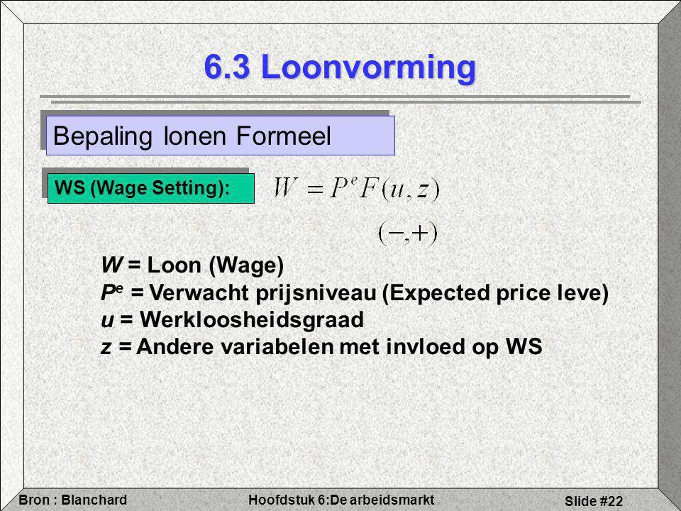 Hoofdstuk 6:De arbeidsmarktBron : Blanchard Slide #22 6.3 Loonvorming Bepaling lonen Formeel WS (Wage Setting): W = Loon (Wage) P e = Verwacht prijsniveau (Expected price leve) u = Werkloosheidsgraad z = Andere variabelen met invloed op WS