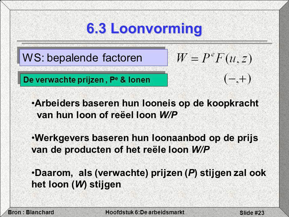 Hoofdstuk 6:De arbeidsmarktBron : Blanchard Slide #23 6.3 Loonvorming De verwachte prijzen, P e & lonen WS: bepalende factoren Arbeiders baseren hun looneis op de koopkracht van hun loon of reëel loon W/P Werkgevers baseren hun loonaanbod op de prijs van de producten of het reële loon W/P Daarom, als (verwachte) prijzen (P) stijgen zal ook het loon (W) stijgen