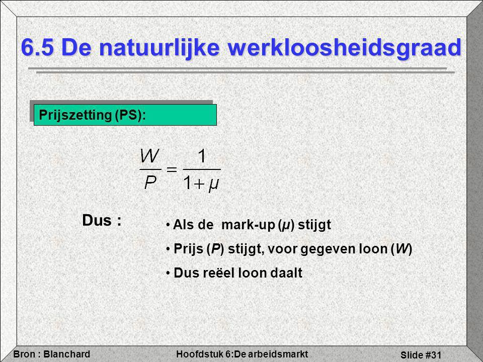 Hoofdstuk 6:De arbeidsmarktBron : Blanchard Slide #31 6.5 De natuurlijke werkloosheidsgraad Prijszetting (PS): Dus : Als de mark-up (µ) stijgt Prijs (P) stijgt, voor gegeven loon (W) Dus reëel loon daalt