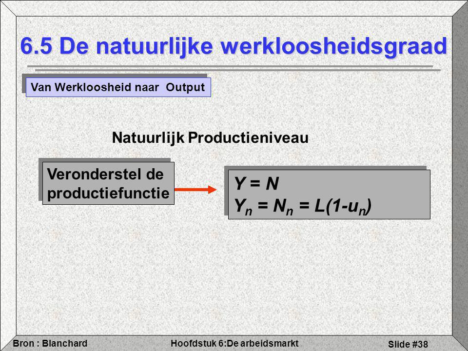 Hoofdstuk 6:De arbeidsmarktBron : Blanchard Slide #38 6.5 De natuurlijke werkloosheidsgraad Van Werkloosheid naar Output Natuurlijk Productieniveau Y = N Y n = N n = L(1-u n ) Y = N Y n = N n = L(1-u n ) Veronderstel de productiefunctie