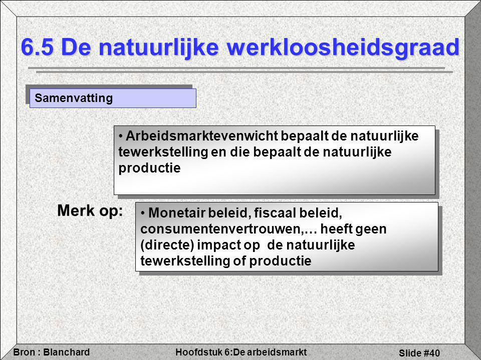 Hoofdstuk 6:De arbeidsmarktBron : Blanchard Slide #40 6.5 De natuurlijke werkloosheidsgraad Samenvatting Arbeidsmarktevenwicht bepaalt de natuurlijke tewerkstelling en die bepaalt de natuurlijke productie Merk op: Monetair beleid, fiscaal beleid, consumentenvertrouwen,… heeft geen (directe) impact op de natuurlijke tewerkstelling of productie