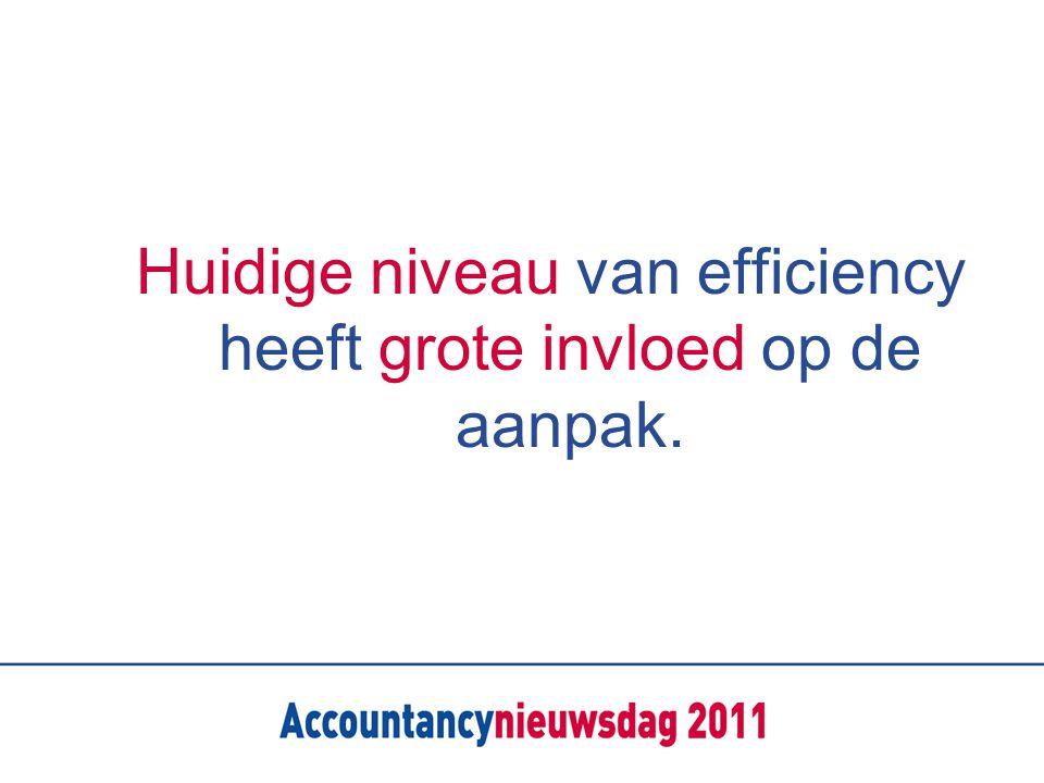 Huidige niveau van efficiency heeft grote invloed op de aanpak.