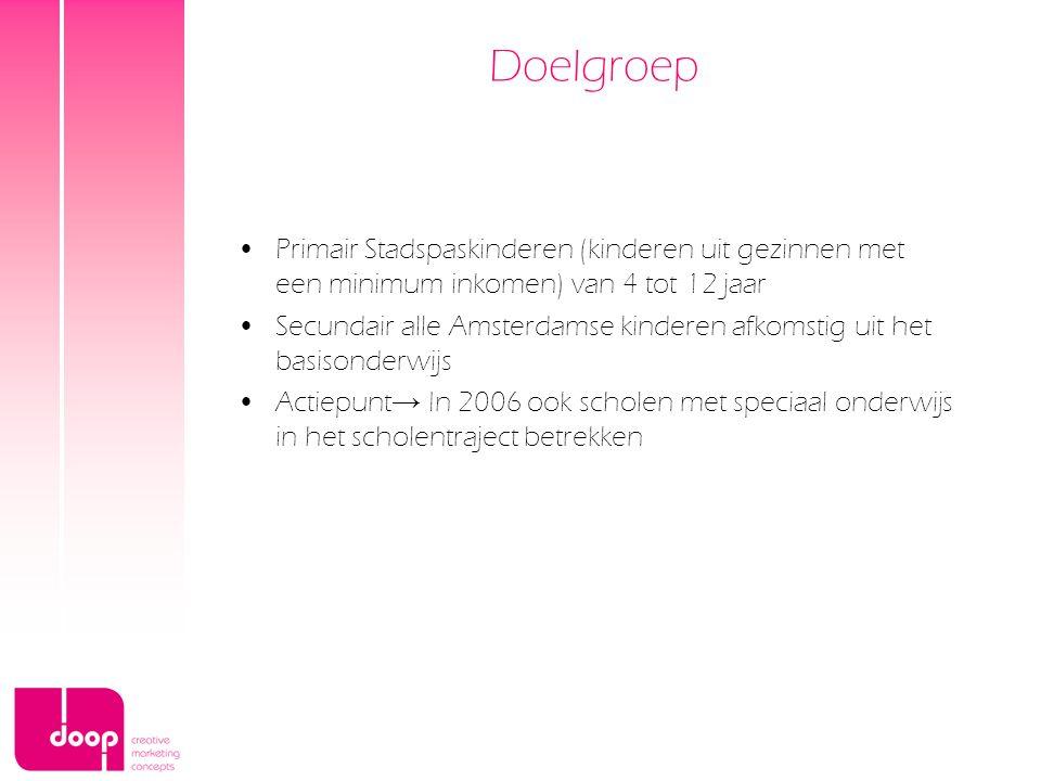 Doelgroep Primair Stadspaskinderen (kinderen uit gezinnen met een minimum inkomen) van 4 tot 12 jaar Secundair alle Amsterdamse kinderen afkomstig uit
