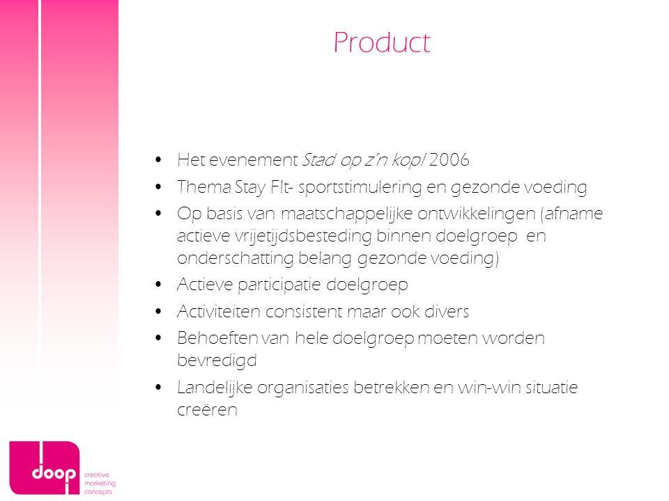 Product Het evenement Stad op z'n kop! 2006 Thema Stay F!t- sportstimulering en gezonde voeding Op basis van maatschappelijke ontwikkelingen (afname a