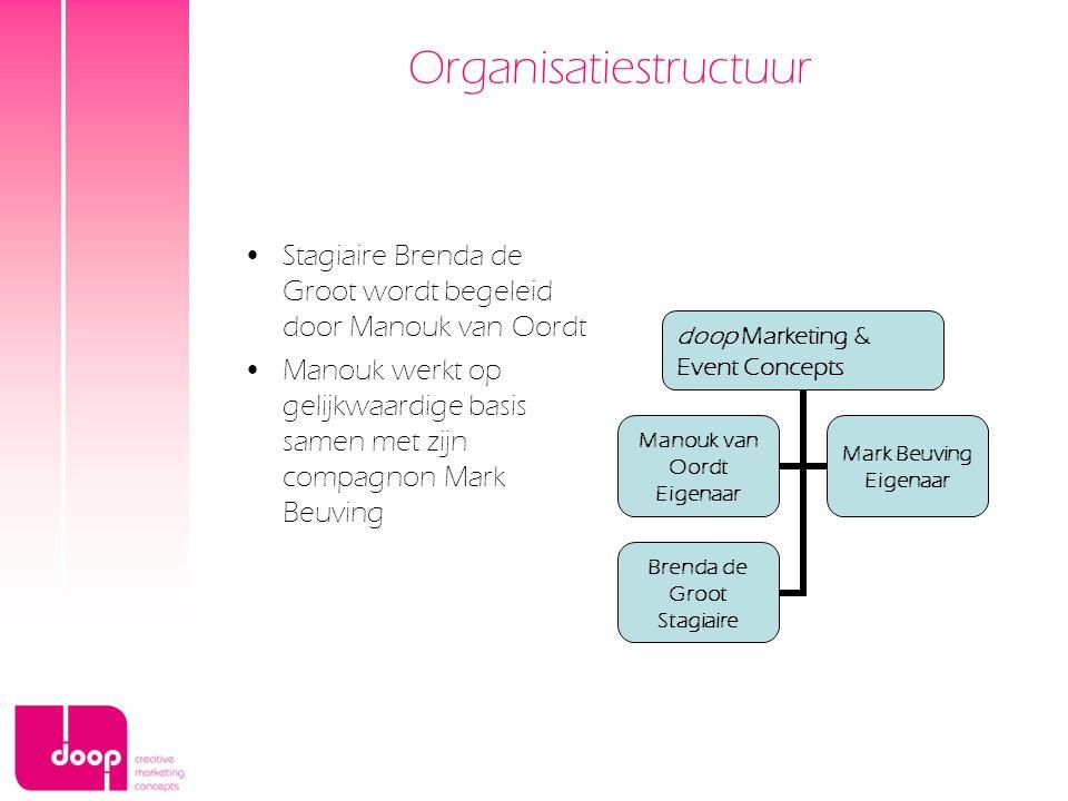 Aanpak fase 4 Fase 4: Conclusies en aanbevelingen Evaluaties en analyses vormen de basis voor het operationeel marketingplan Conclusies en aanbevelingen komen overeen met operationeel marketingplan