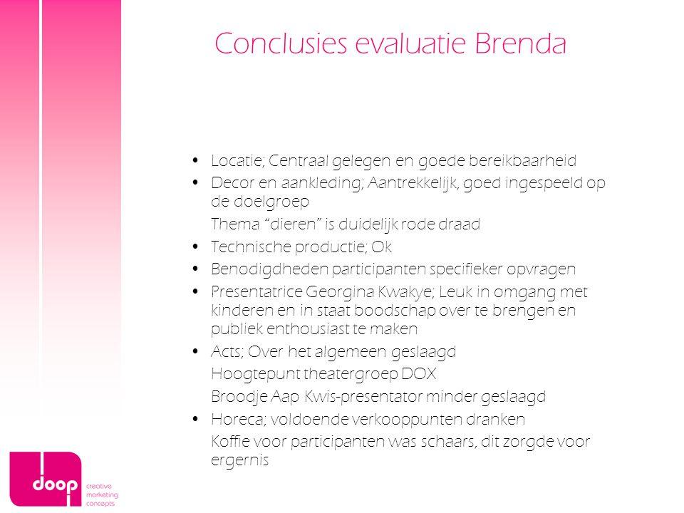 Conclusies evaluatie Brenda Verkoop pannenkoeken viel tegen Wellicht veroorzaakt door hoge prijs in combinatie met doelgroep (= mensen met een stadspas) Personeel; Aantal vrijwilligers voldoende, bezetting verschillende posten goed Security moet alert zijn.