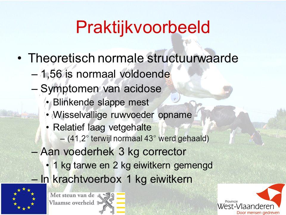 Praktijkvoorbeeld Theoretisch normale structuurwaarde –1,56 is normaal voldoende –Symptomen van acidose Blinkende slappe mest Wisselvallige ruwvoeder