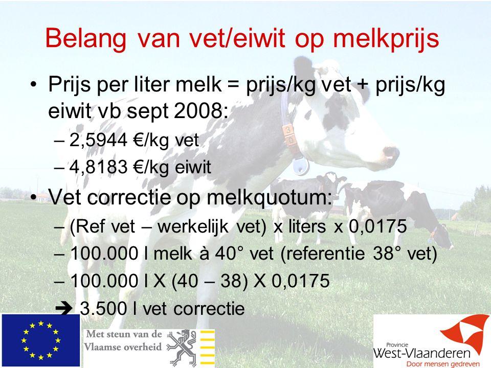 Belang van vet/eiwit op melkprijs Prijs per liter melk = prijs/kg vet + prijs/kg eiwit vb sept 2008: –2,5944 €/kg vet –4,8183 €/kg eiwit Vet correctie