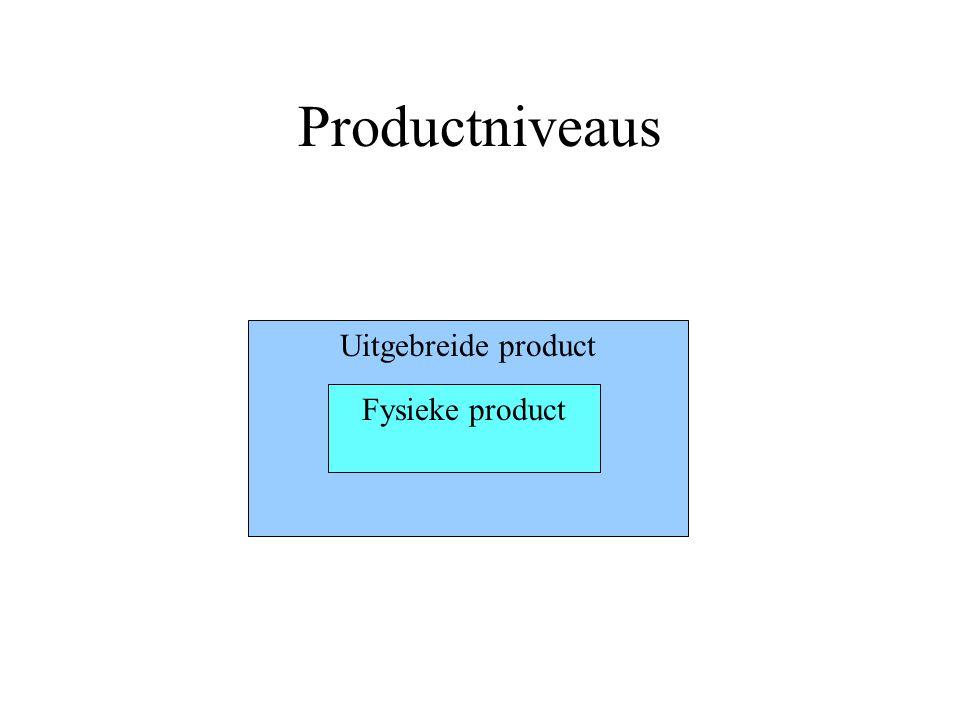 Samenvatting 4 P´s (product, prijs, plaats, promotie) 3 R-en (reputatie, relatie, ruil) Positionering/Doelgroep