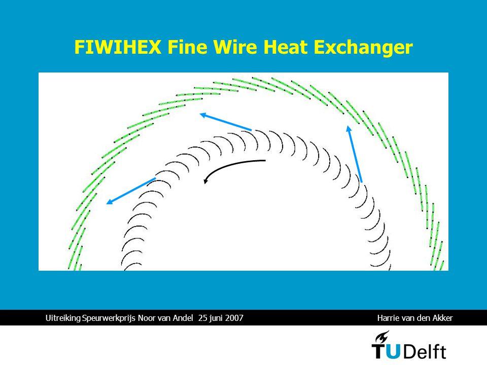 Uitreiking Speurwerkprijs Noor van Andel 25 juni 2007 Harrie van den Akker 1 FIWIHEX Fine Wire Heat Exchanger