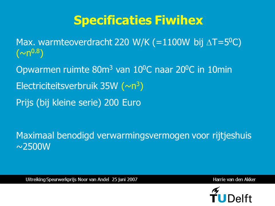 Uitreiking Speurwerkprijs Noor van Andel 25 juni 2007 Harrie van den Akker 1 Specificaties Fiwihex Max.