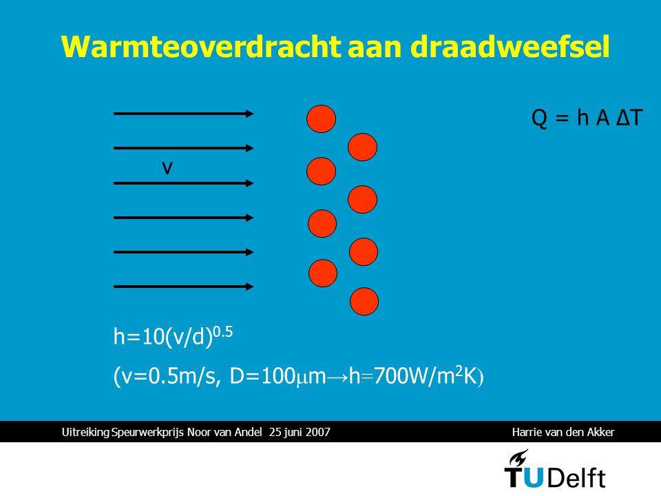 Uitreiking Speurwerkprijs Noor van Andel 25 juni 2007 Harrie van den Akker 1 v h=10(v/d) 0.5 (v=0.5m/s, D=100  m → h = 700W/m 2 K ) Warmteoverdracht aan draadweefsel Q = h A ΔT