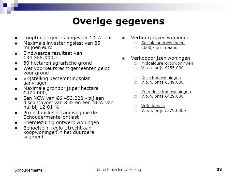 Nibori Projectontwikkeling23 Schoudermantel II Overige gegevens Looptijd project is ongeveer 10 ½ jaar Maximale investeringslast van 85 miljoen euro E
