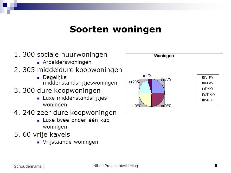 Nibori Projectontwikkeling5 Schoudermantel II Soorten woningen 1. 300 sociale huurwoningen Arbeiderswoningen 2. 305 middeldure koopwoningen Degelijke