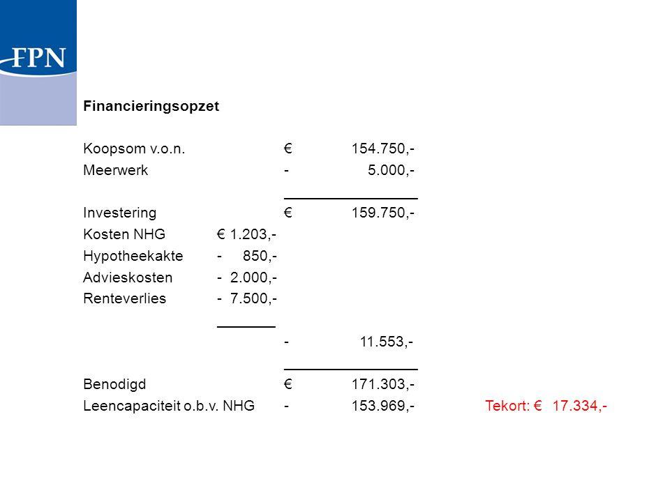 Financieringsopzet Koopsom v.o.n.€154.750,- Meerwerk- 5.000,- ________________ Investering€159.750,- Kosten NHG€ 1.203,- Hypotheekakte- 850,- Adviesko