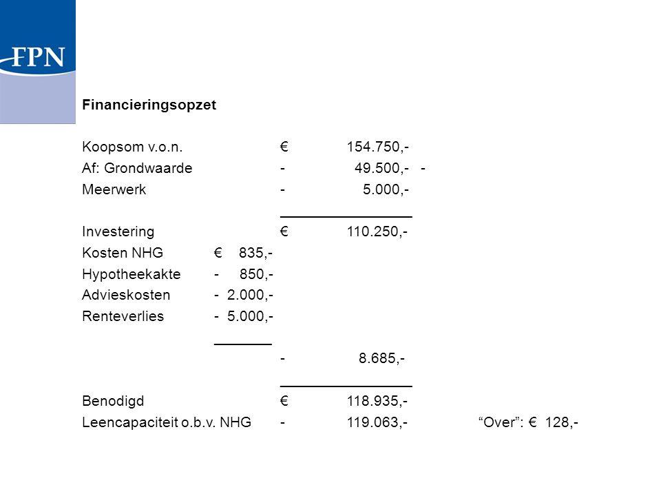 Financieringsopzet Koopsom v.o.n.€154.750,- Af: Grondwaarde- 49.500,- - Meerwerk- 5.000,- ________________ Investering€110.250,- Kosten NHG€ 835,- Hyp