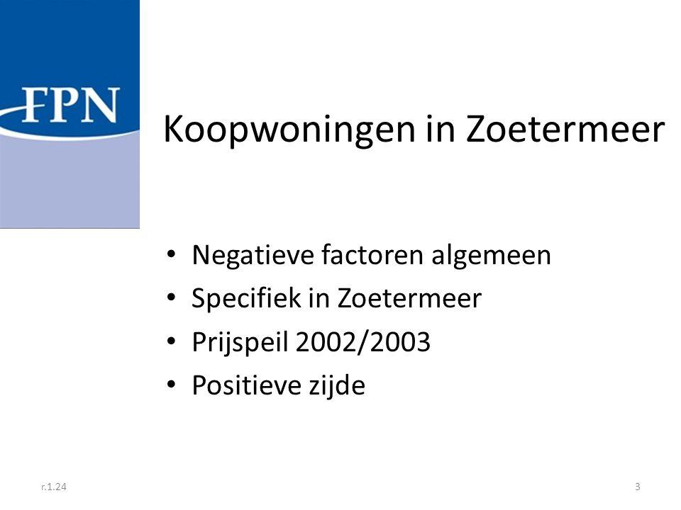 r.1.243 Koopwoningen in Zoetermeer Negatieve factoren algemeen Specifiek in Zoetermeer Prijspeil 2002/2003 Positieve zijde