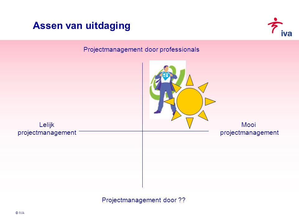 © IVA Algemene notie bij professionals Psychologisch contract: - medewerker - organisatie - medewerker - project Afname binding met de organisatie Verbinding op inhoud (vakmanschap) Uitdaging en de PM in verandering 1