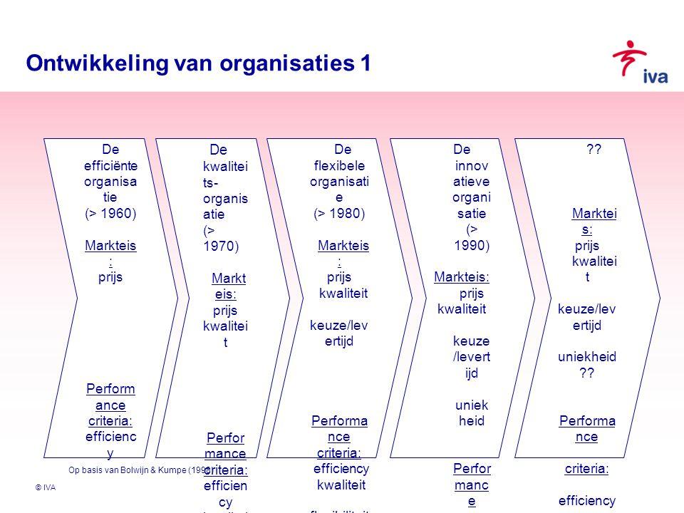 © IVA Uit IPMA-C MC 19.Wat mag de projectmanager tijdens de uitvoering van het project veranderen.